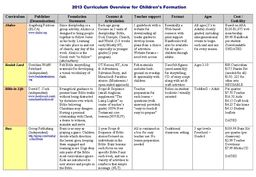 Large curriculum overview
